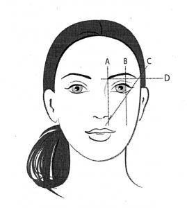 Cách vẽ lông mày đẹp phù hợp với từng khuôn mặt